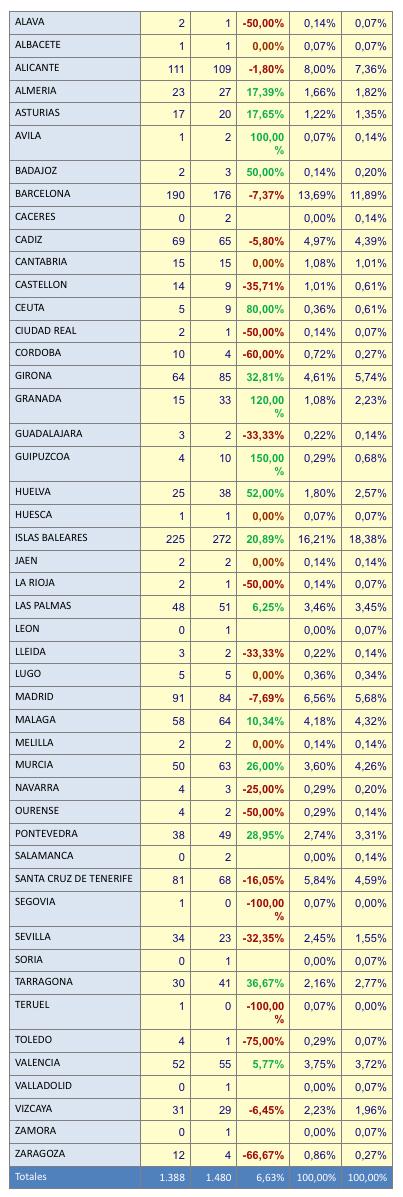 datos_matriculaciones_ene-abr-2018 (1)